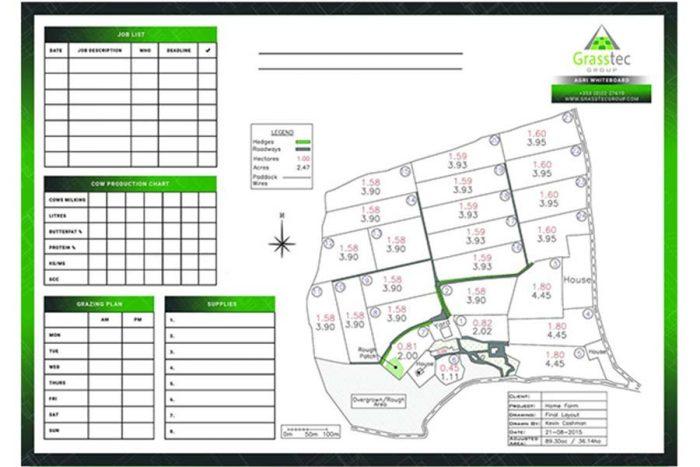 Farm Map Whiteboard