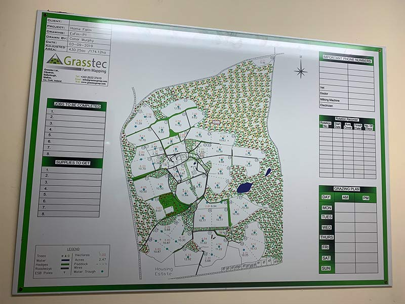 Farm Mapping Whiteboards